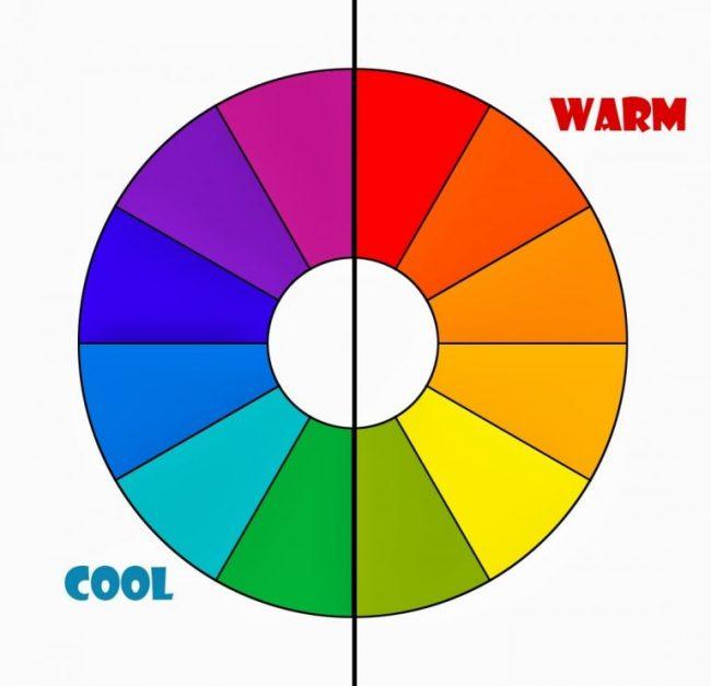 Tìm hiểu về gam màu nóng trong hội họa hình ảnh 2